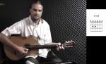 Podstawowe akordy na gitarze