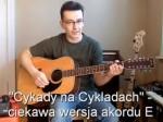 """Gitara dla początkujących - jak grać """"Cykady na Cykladach"""""""
